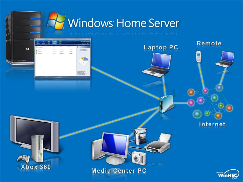 Windows Home Server Connectivity