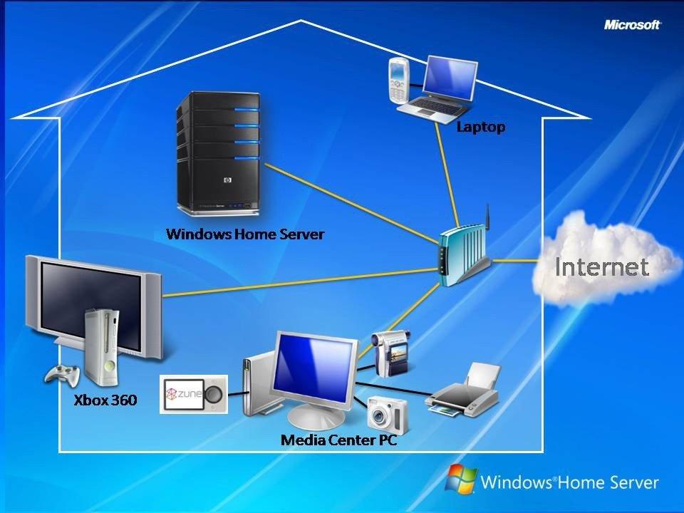 National Integrated Ballistic Information Network (NIBIN)