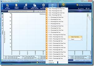 Performance Monitor 1