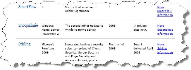 How to setup and configure windows home server movies games and tech.