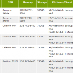 HP MediaSmart Server's Compared